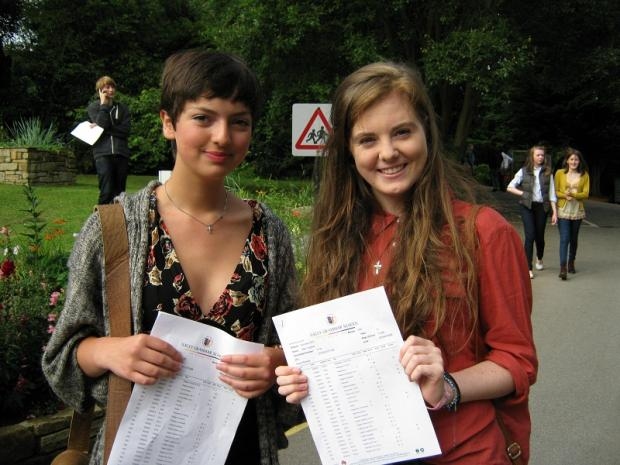 Ilkley Grammar students Lilian Baldwin (left) and May Hughes celebrate their exam success last year